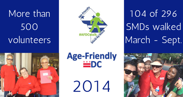More than 500 volunteers 104 of 296 SMDs walked March - Sept